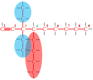 4-butyl-3,3-diethylnon-1-yn1.png